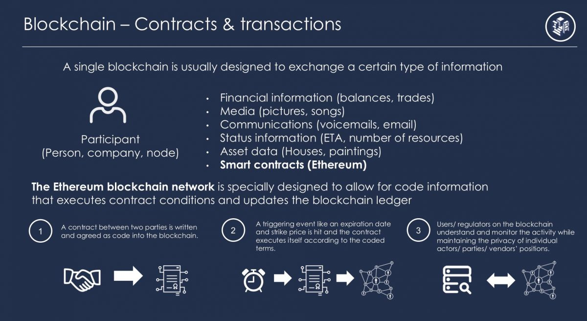 ethereum-smart-contracts