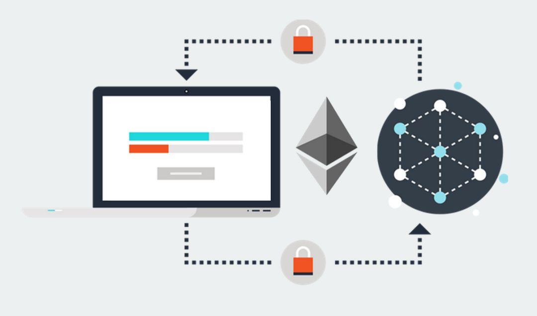 blockchain-smart-contract